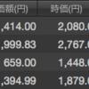 【株式投資】2017年11月末の成績(+36,882円)