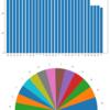 pandas.Dataframe からユニークな要素とその数を数えてプロットする