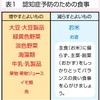 米とアルコールと乳製品と認知症