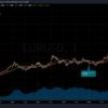 トレード記録 9/2 EUR/USD 19:00〜21:00 +18pips
