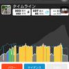 トレーニング日記【Zwift】17週目