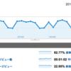 2012年3月 アクセス数の多かったエントリ トップ10