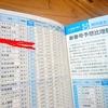 株主配当と使える四季報ランキング♪ キョウデン(6881)