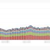 アプリの地域別アクセス数を10分単位で集計する(Firebase + BigQuery)