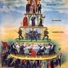 自由主義とブルジョアジー(城壁の中の住民)