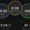 北海道マラソンの目標