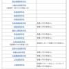 福岡県教育委員会のウェブサイトが更新されました 内容:令和4年度福岡県立高等学校入学者選抜に係る特色化選抜実施校
