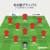 【J1 2nd 10節】名古屋グランパス vs FC東京(採点)