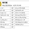 4/15皐月賞の予想