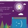 Azure Functions on Linux にカスタムのイメージをデプロイする