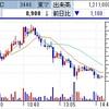 北朝鮮は核放棄するのか!? 石川製作所S安をはじめ、細谷火工、豊和工業など防衛関連株が軒並みダウン!