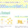 ポイントタウンに新規登録でもれなく27,000ポイント(1,350円分)もらえるキャンペーン!