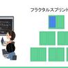Regional Scrum Gathering Tokyo 2021に参加してモブプロとフラクタルスプリントを導入した話