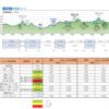 信越五岳トレイルランニングレース2017 レース編