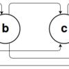 TopCoder SRM 705 Div2 Med (Div1 Easy): AlphabetOrder