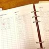 我が家の家計簿