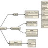 Node.js FoundationとNode.jsについて