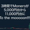 3時間で+100%に迫る高騰!震源は韓国、いまMoneroが熱い!