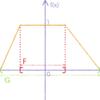 距離空間の交わらない閉集合は、開集合で分離される。(3)