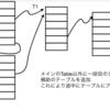 RISC Vに従うCPUの上で動作するOSをRustで書く(CPU実験余興)