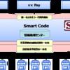 「◯◯Pay」をまとめる「Smart Code」をJCBが発表!QR決済サービスの普及へ