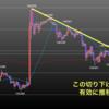 欧州時間の米ドルの見通し リスクOFFと円高