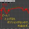 【マイプロテイン】20万円回収!-トライオートETF【異物混入】