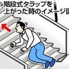 車いす男性に自力で階段上らせる…バニラ・エア