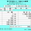 第296回ロト7抽選結果(2018年12月21日)キャリーオーバー発生!!