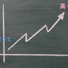 不動産投資における利益の考え方②