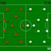 【 #EURO2020 】ロナウド2得点、PK3つの慌ただしい試合は2vs2のドロー。