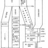 日本列島の歴史年表