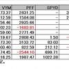 高配当系ETFの資金流出入状況について