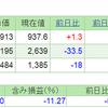 2019.4.9(火) 資産状況