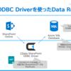 SharePointのデータをPowerShell+ CData ODBC Driverを利用して、Azure SQL Serverにレプリケートしてみる