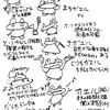 てんてこ舞いは私の方で・研究カエルがぴょこぴょこ・谷川俊太郎とあしながおじさん・ミクログリアにおけるインフラマソームシグナルはタウ病変を加速し、Aβ凝集とタウ病変をつなぐシグナルかもしれない
