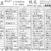[20/01/31]「琉花」の「チキンカツ(タルタルソース)(日替わり弁当)」 300円 #LocalGuides