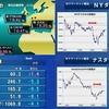 4月24日(火)昨夜のNY市場:長期金利の上昇を警戒 IT株が売られるも業績期待で下げ渋り