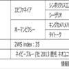 POG2020-2021ドラフト対策 No.191 オーベロン