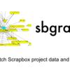 Scrapbox ページ間リンクを可視化するための CLI をリリース
