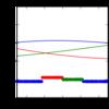 隠れ層(中間層)を用いた3色分類