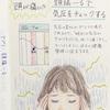 気象病のチェックに使えるアプリ「頭痛ーる」