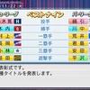 パワプロペナント14年目オフシーズン、B9全選手の能力も紹介!!