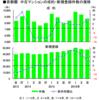 これから東京は中古マンションを買うのが当たり前の時代になる?