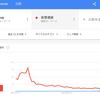 【2018年⇨2019年】paypayは仮想通貨の二の舞いになるか!?