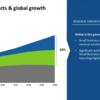 【銘柄分析】INTU インテュイットは連続増配が期待できる右肩上がりの高収益銘柄!今後の成長の鍵は消費者向けにある!?