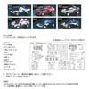 【サイバーフォーミュラ】テクニ四駆『サイバーフォーミュラ BOXセット』プラモデル【アオシマ】2019年6月発売予定☆