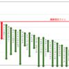 2021日経新春杯G2 全馬指数