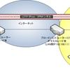 (WindowsServer2008)会社と自宅間で L2TP/IPSec VPNを構築してみた