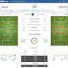 日本代表、ギリシャからゴールを奪えず……2014ブラジルW杯グループC